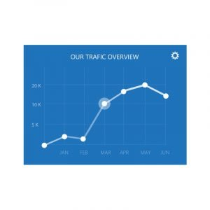 Traffic Overview Chart Design Infographic Free PSD Download